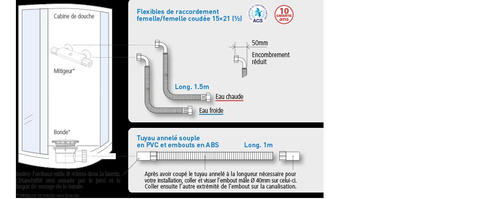 Schéma de montage du Kit de raccordement pour cabine de douche