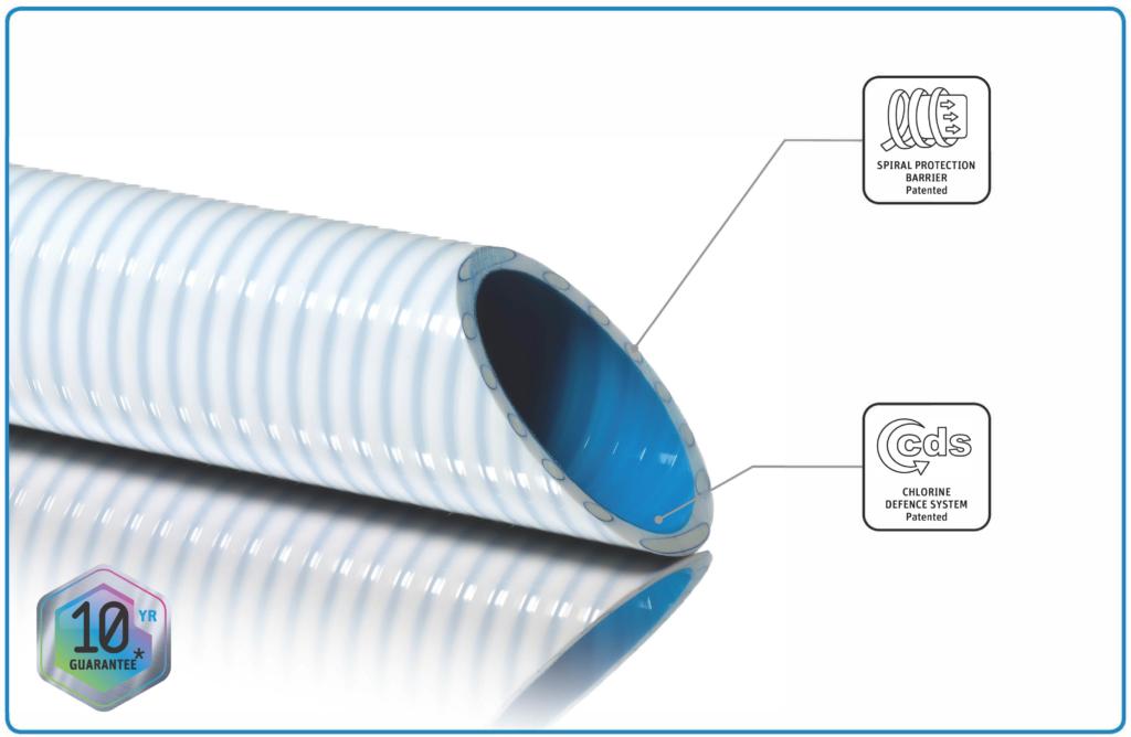 Photos du tuyau spiralé Fitt barrier cds avec détail du système